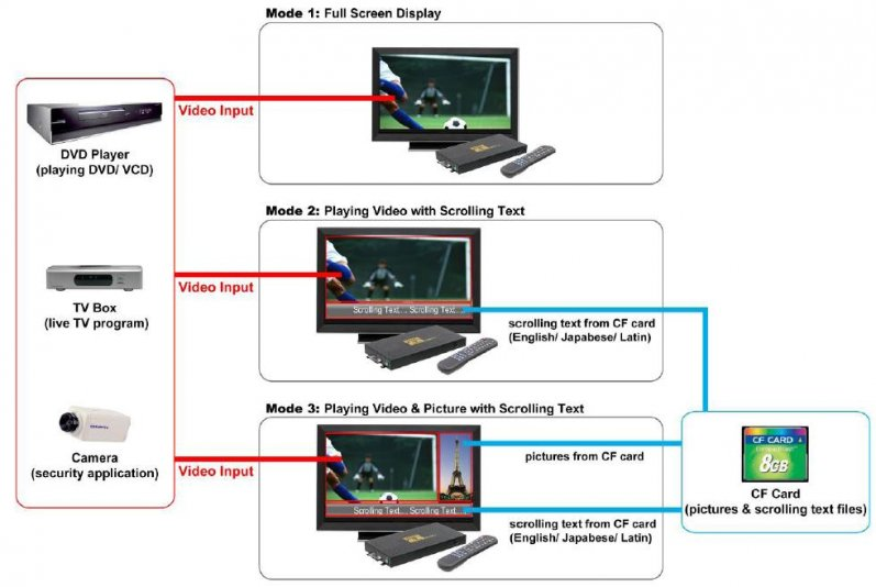 hd-player-multidisplay3.jpg